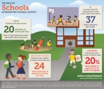 alr_schools